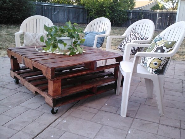 301 moved permanently - Patio table made from pallets ...